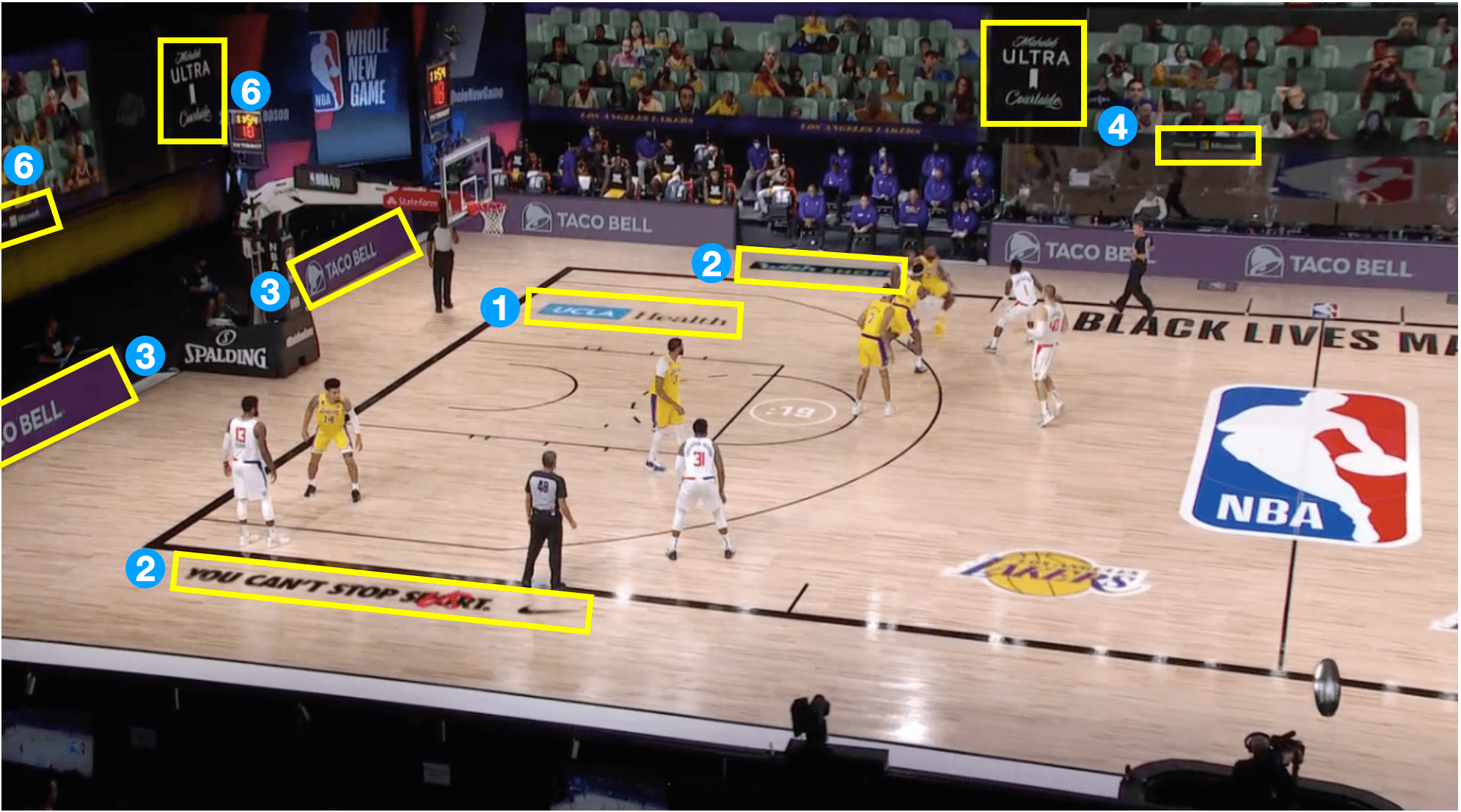 Location of logos on LA Lakers court